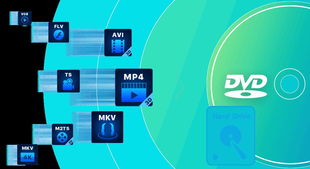dvdfab dvd creator feature 1