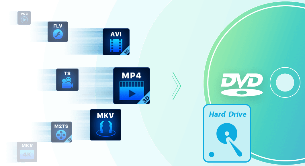 dvdfab dvd-makersfunctie 1