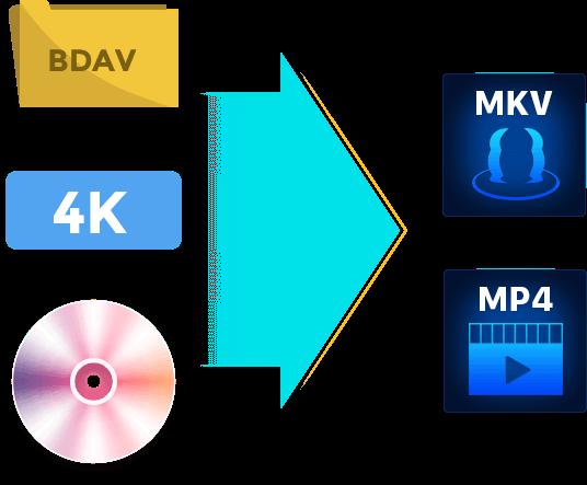 https://c.dvdfab.cn/images/product/1x_m/en/4k_recorder_ripper/img_03.png