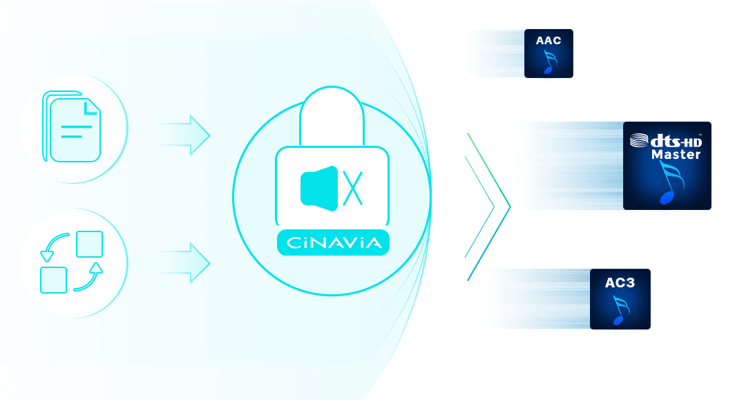 https://c.dvdfab.cn/images/product/1x_m/en/uhd_cinavia_removal/feature/5.png