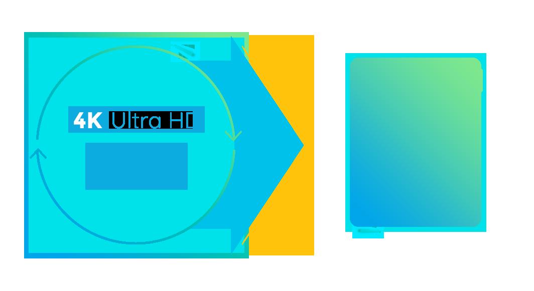 dvdfab uhd copy feature 1