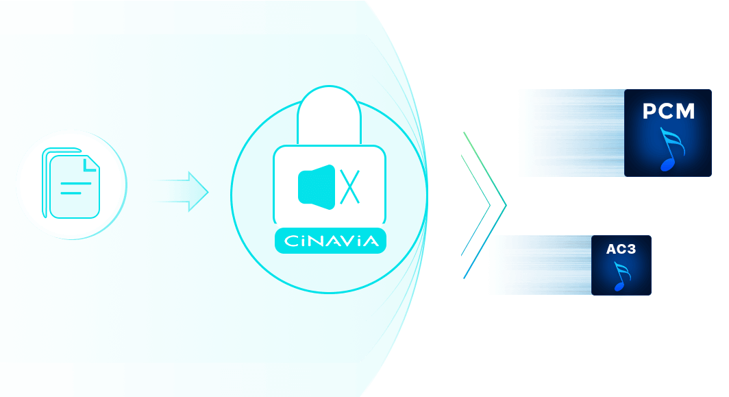 https://c.dvdfab.cn/images/product/1x_m/ja/uhd_cinavia_removal_for_mac/feature/5.png