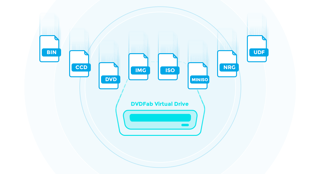 https://c.dvdfab.cn/images/product/1x_m/zh/virtual_drive/feature/4.png