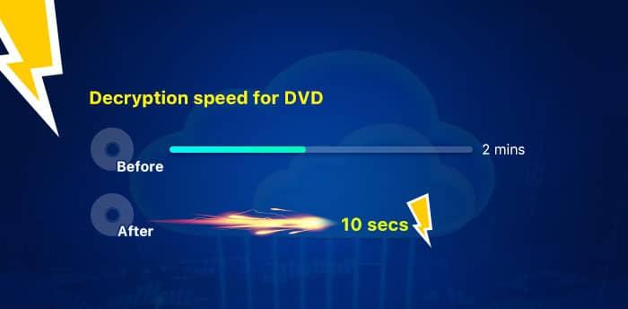 https://c.dvdfab.cn/images/technology/en.jpg