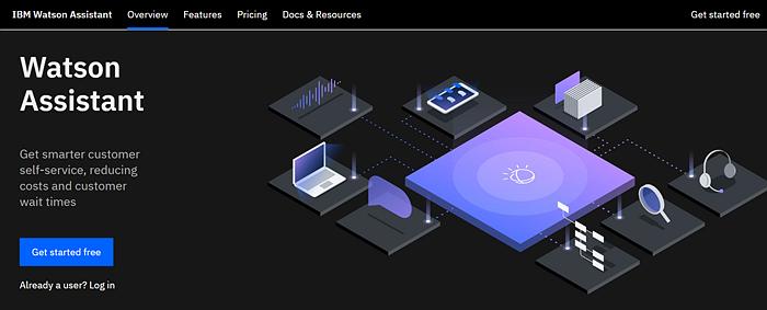 AI software platform
