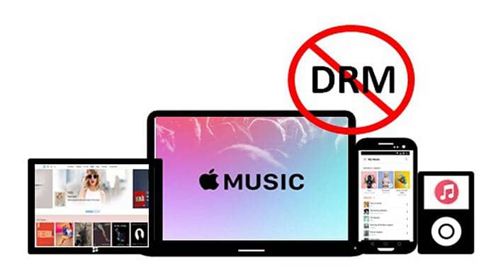 What Does DRM Mean?