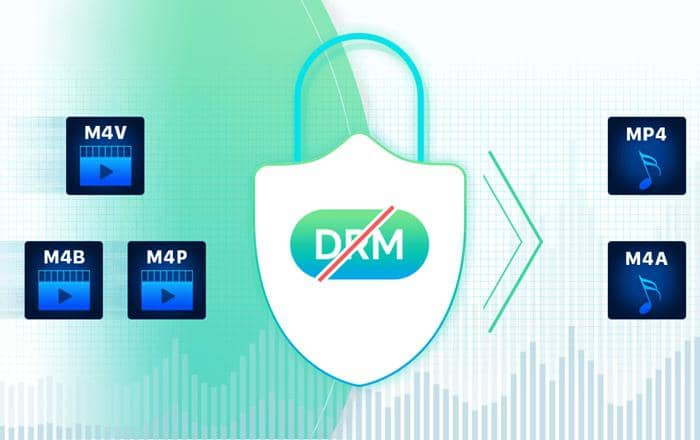 Best iTunes DRM Removal for Mac Users