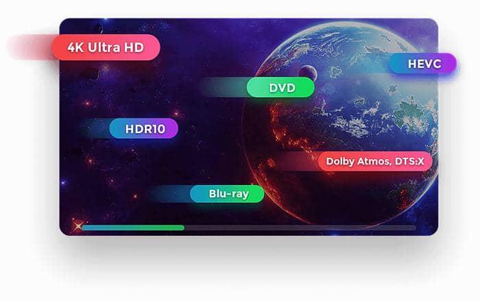 Best 4K Blu-ray Player
