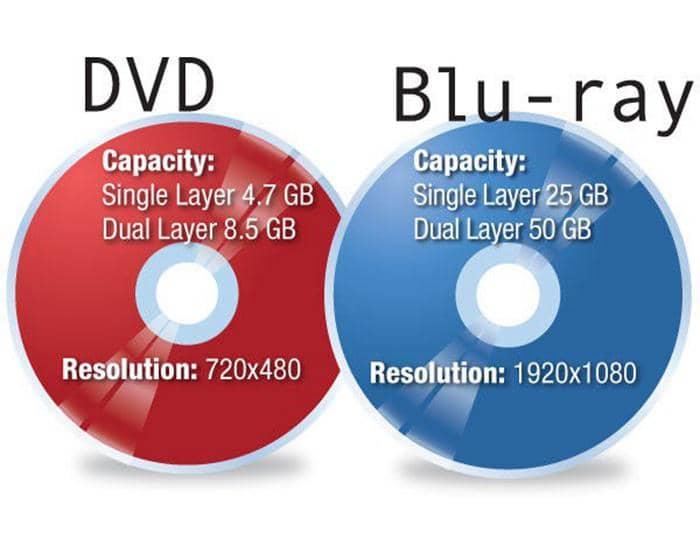dvd ブルーレイ 違い