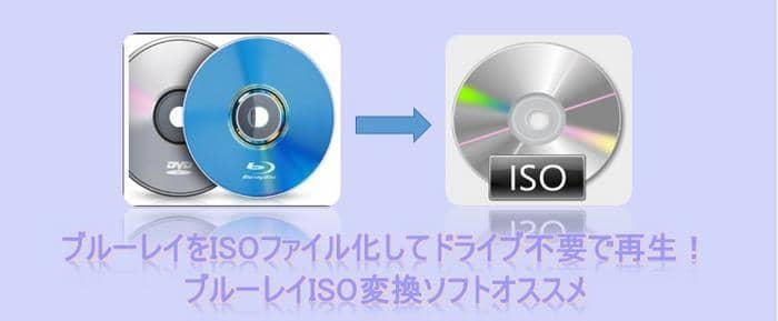 ブルーレイ ISO変換