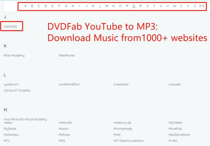 Download Jamendo Music from 1000+ websites
